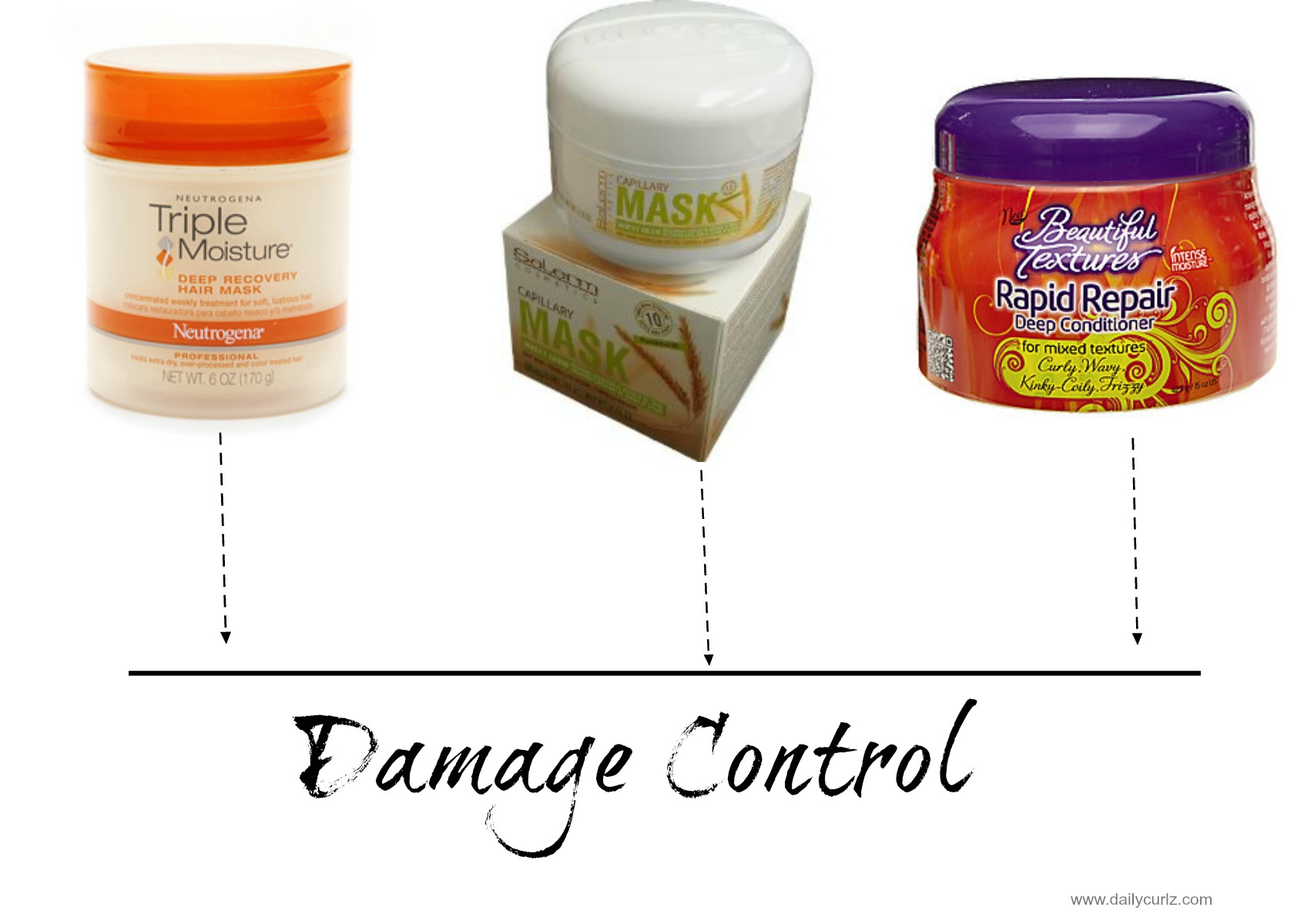 Hair Damage Control / Cabello Dañado SOS